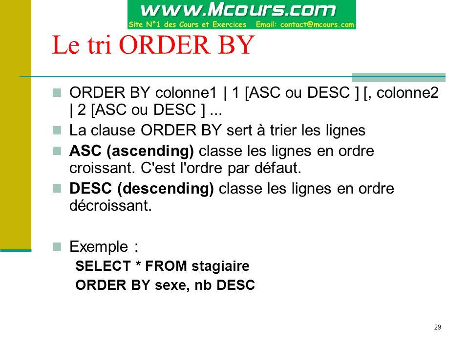 Le tri ORDER BY ORDER BY colonne1 | 1 [ASC ou DESC ] [, colonne2 | 2 [ASC ou DESC ] ... La clause ORDER BY sert à trier les lignes.